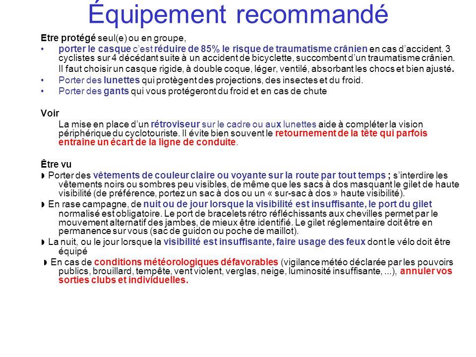Équipement recommandé