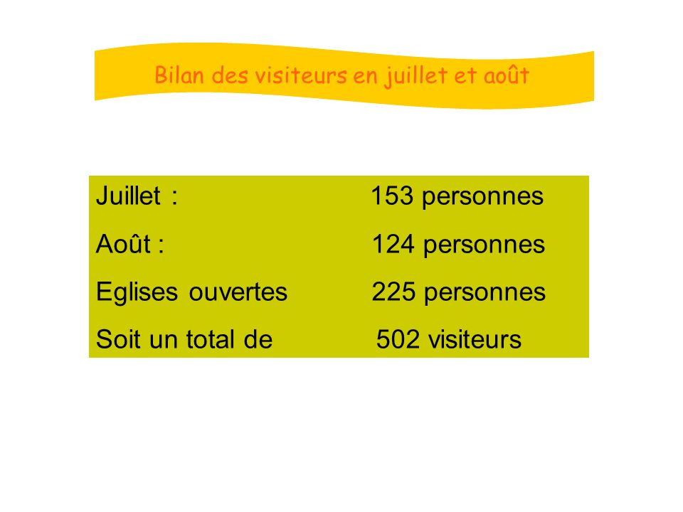 Bilan des visiteurs en juillet et août