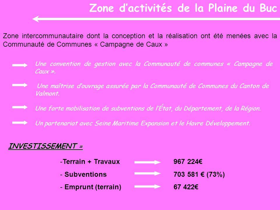 Zone d'activités de la Plaine du Buc