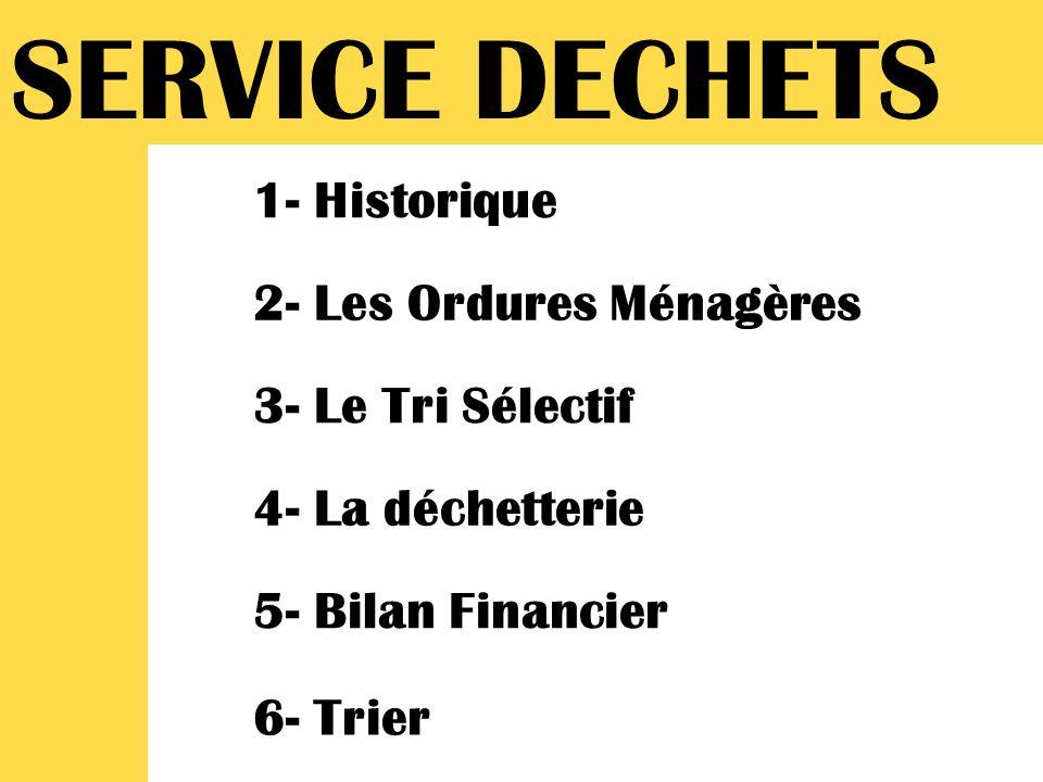 SERVICE DECHETS 1- Historique 2- Les Ordures Ménagères