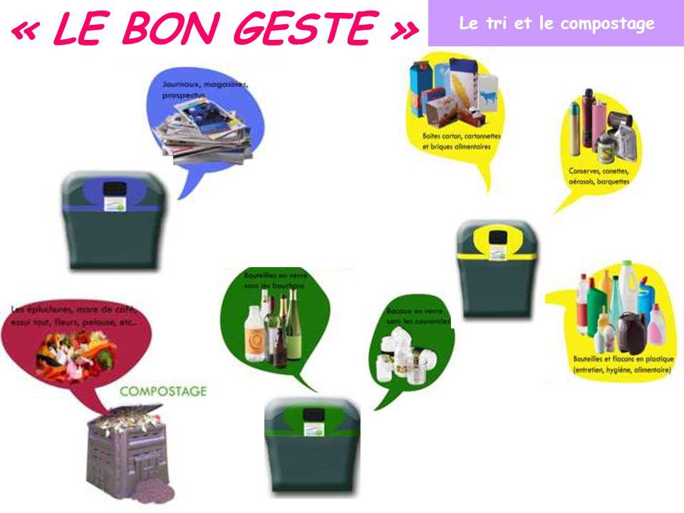 « LE BON GESTE » Le tri et le compostage