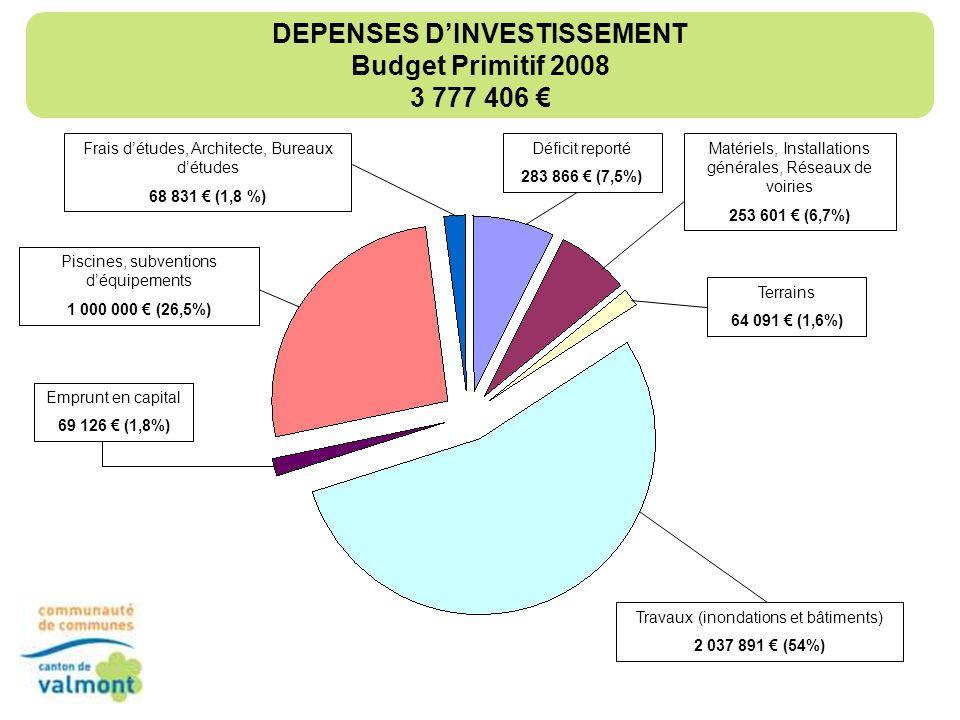 DEPENSES D'INVESTISSEMENT Budget Primitif 2008 3 777 406 €