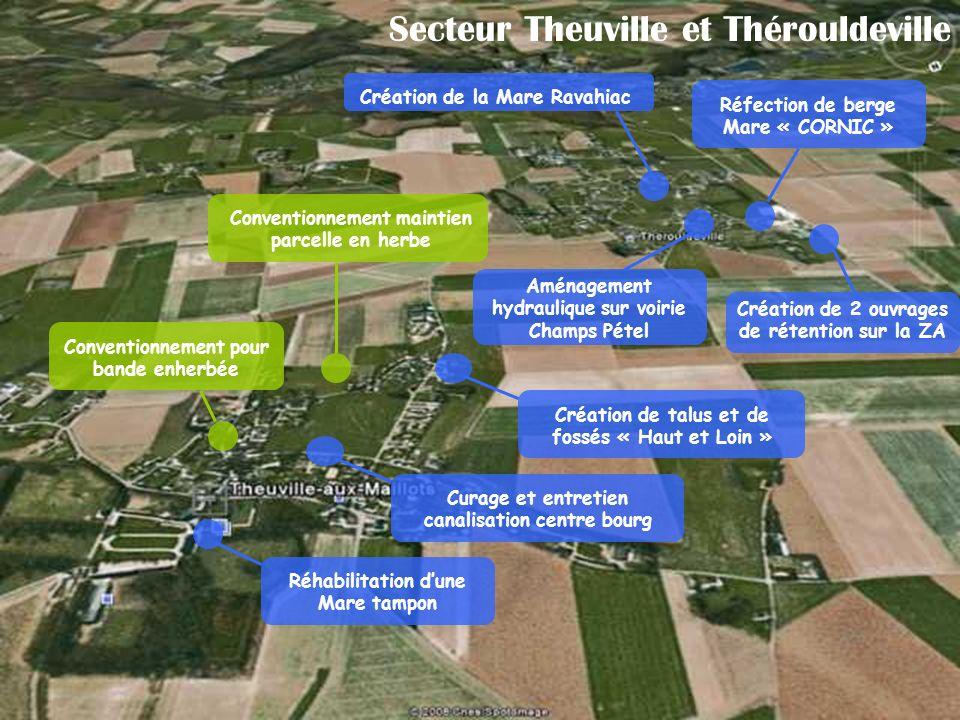 Secteur Theuville et Thérouldeville