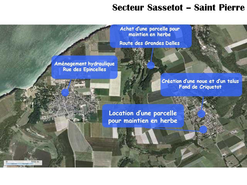 Secteur Sassetot – Saint Pierre