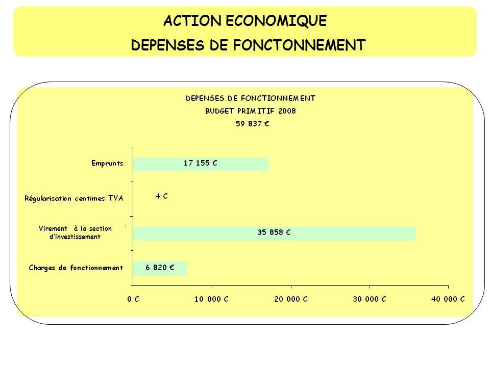 DEPENSES DE FONCTONNEMENT Virement à la section d'investissement
