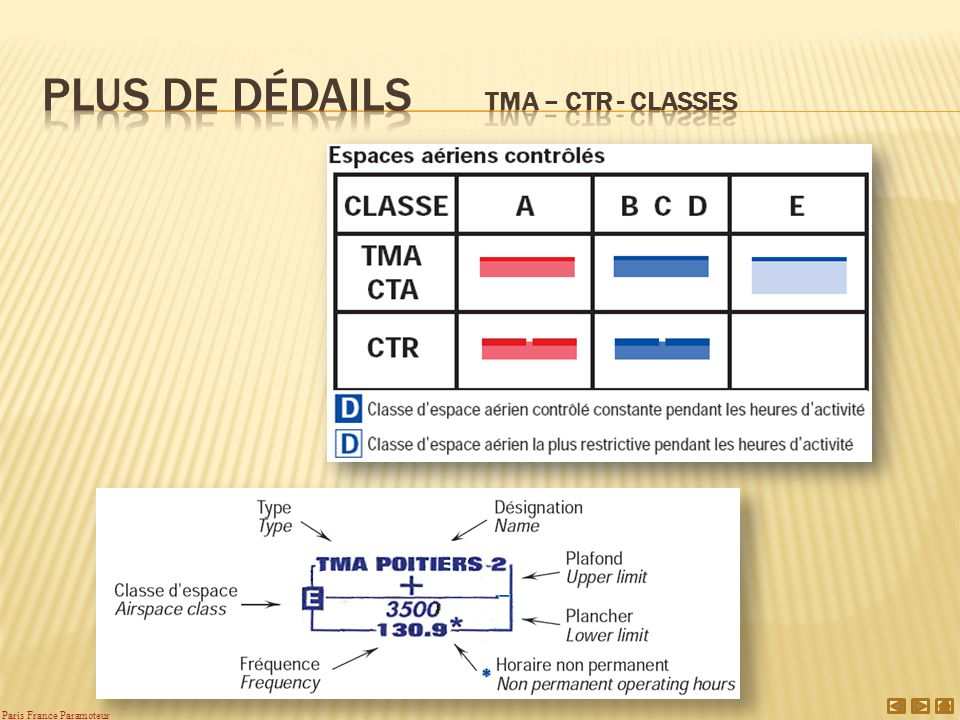 Plus de Dédails Tma – ctr - classes