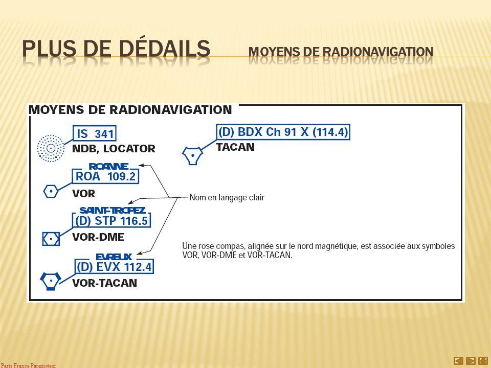 Plus de Dédails Moyens de radionavigation