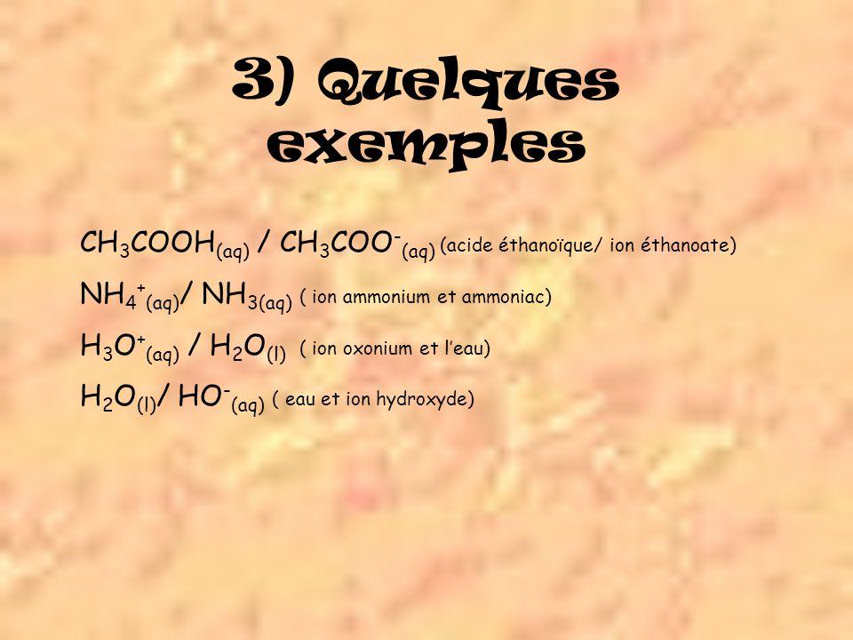 3) Quelques exemples CH3COOH(aq) / CH3COO-(aq) (acide éthanoïque/ ion éthanoate) NH4+(aq)/ NH3(aq) ( ion ammonium et ammoniac)