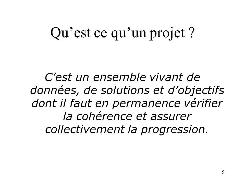 Qu'est ce qu'un projet