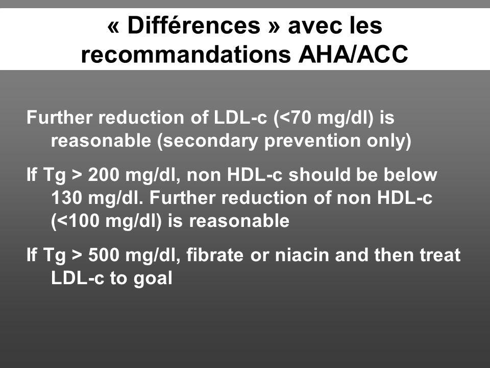 « Différences » avec les recommandations AHA/ACC