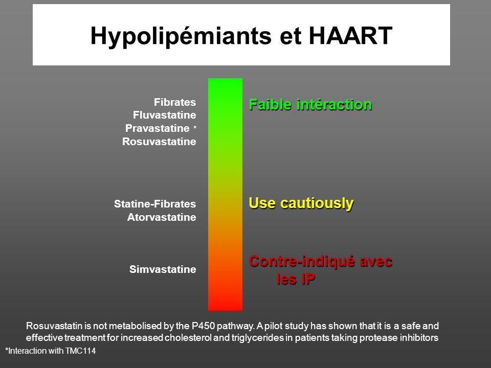 Hypolipémiants et HAART