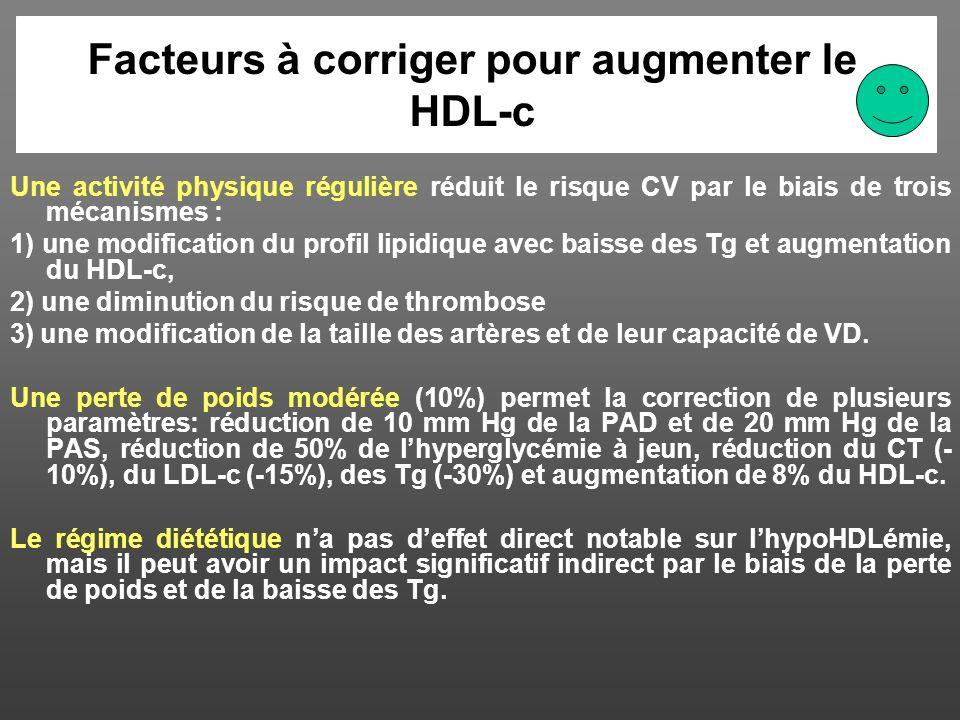 Facteurs à corriger pour augmenter le HDL-c