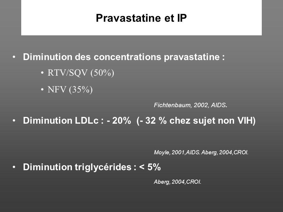 Pravastatine et IP Diminution des concentrations pravastatine :