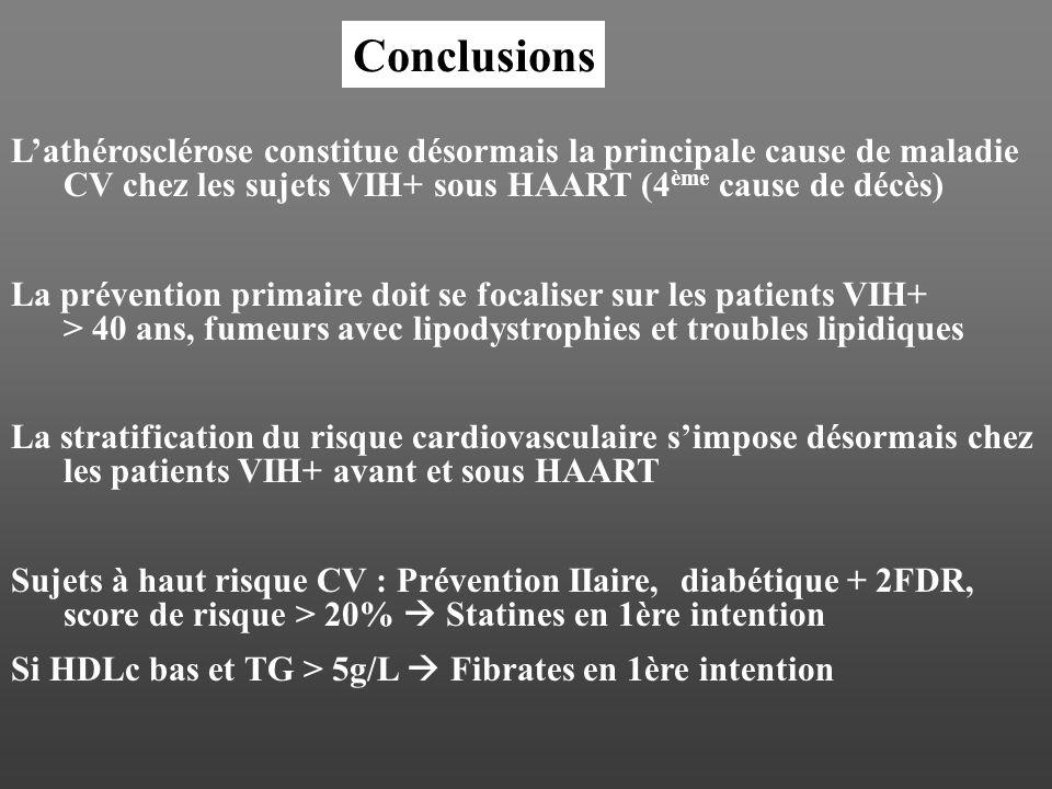 Conclusions L'athérosclérose constitue désormais la principale cause de maladie CV chez les sujets VIH+ sous HAART (4ème cause de décès)