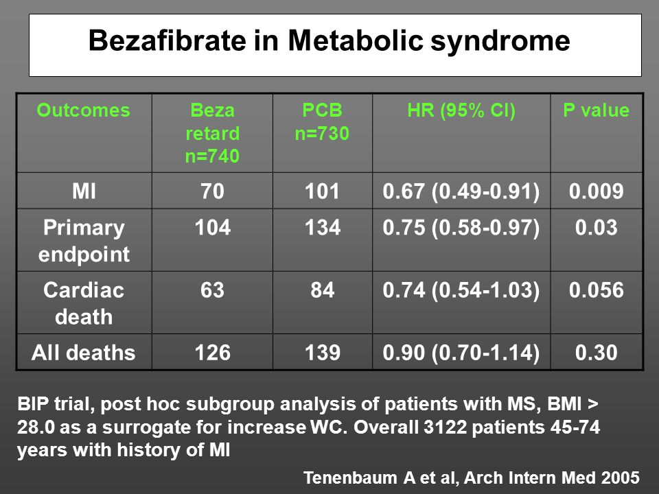 Bezafibrate in Metabolic syndrome