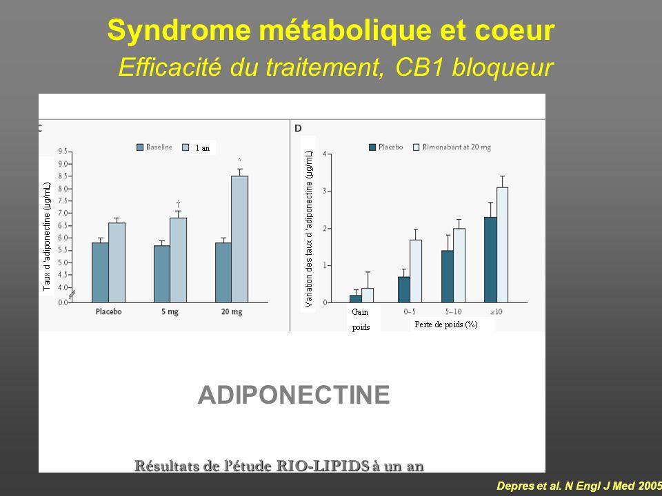 Syndrome métabolique et coeur Efficacité du traitement, CB1 bloqueur