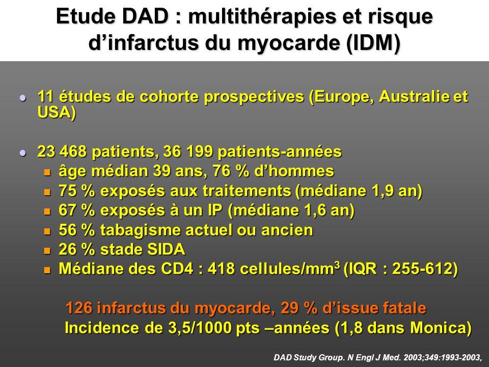 Etude DAD : multithérapies et risque d'infarctus du myocarde (IDM)