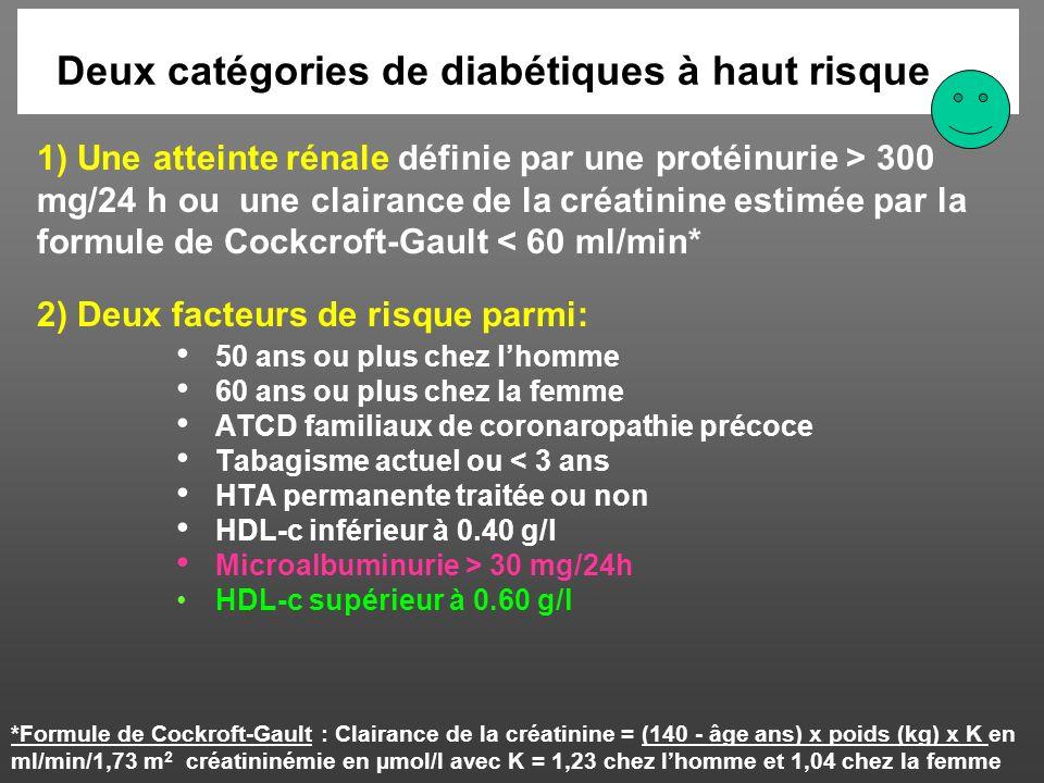 Deux catégories de diabétiques à haut risque