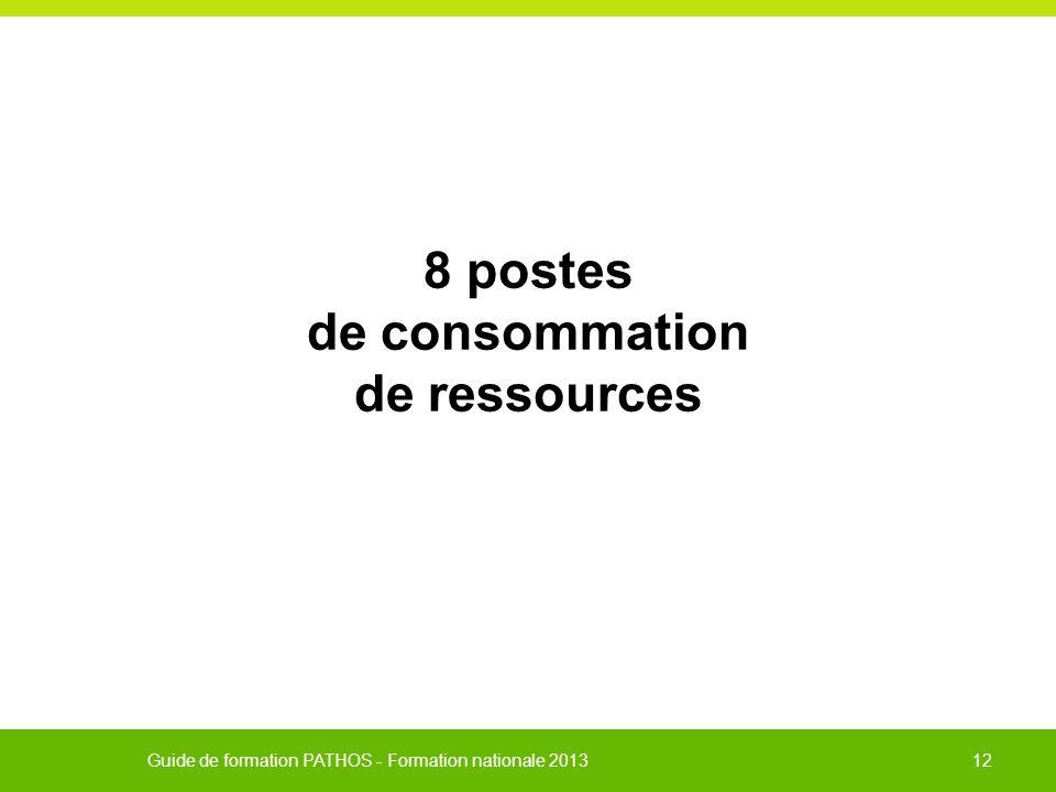 8 postes de consommation de ressources
