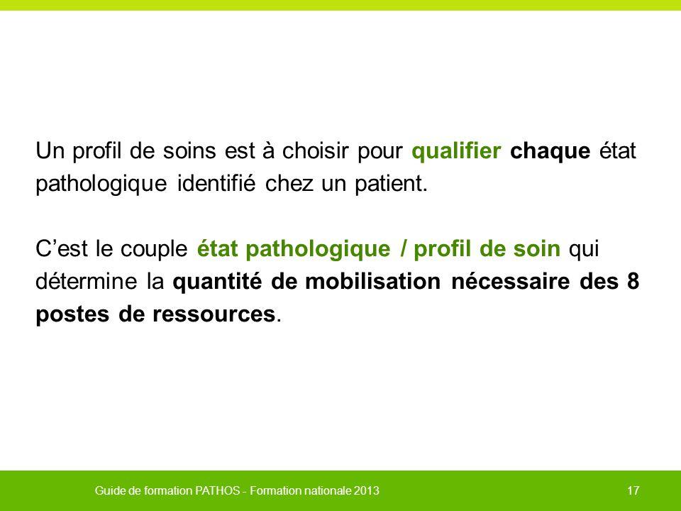 Un profil de soins est à choisir pour qualifier chaque état pathologique identifié chez un patient.