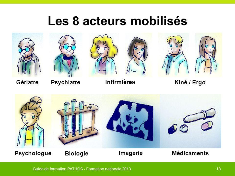 Les 8 acteurs mobilisés Gériatre Psychiatre Infirmières Kiné / Ergo