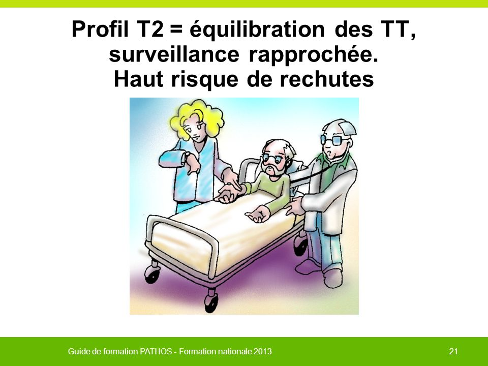 Profil T2 = équilibration des TT, surveillance rapprochée