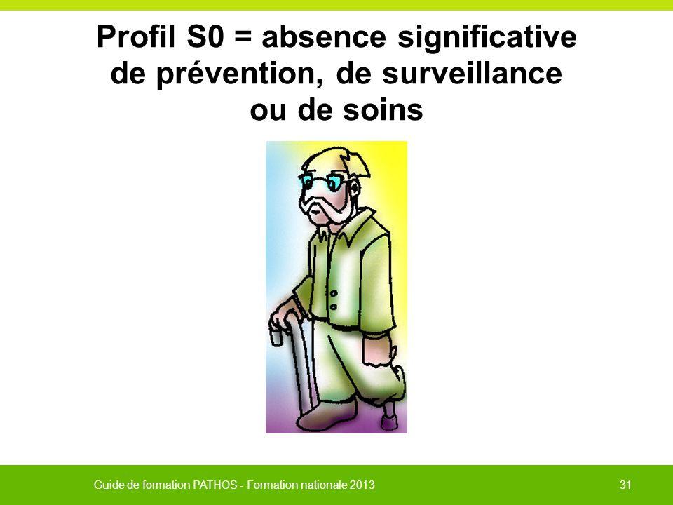 Profil S0 = absence significative de prévention, de surveillance ou de soins