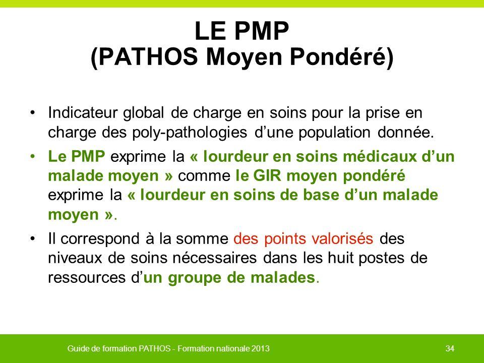 LE PMP (PATHOS Moyen Pondéré)