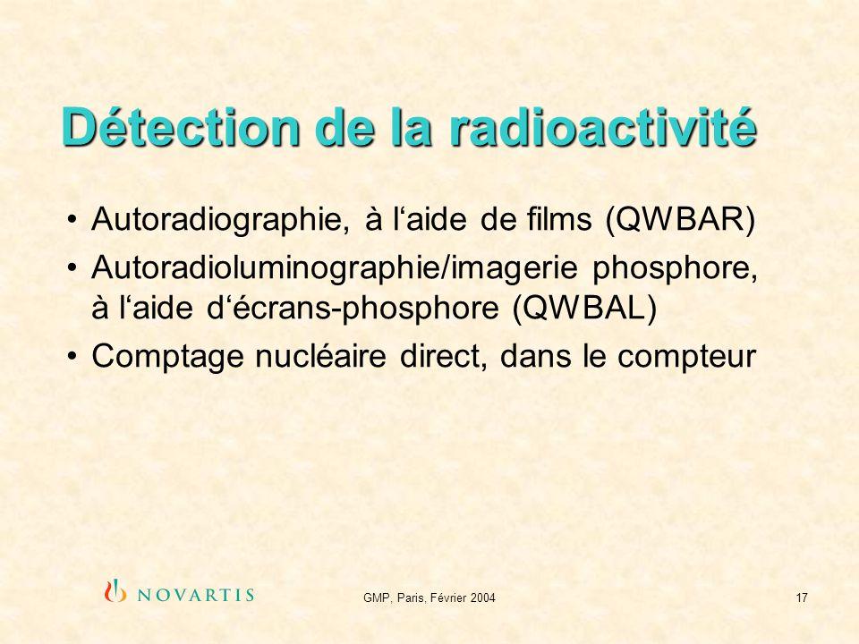 Détection de la radioactivité