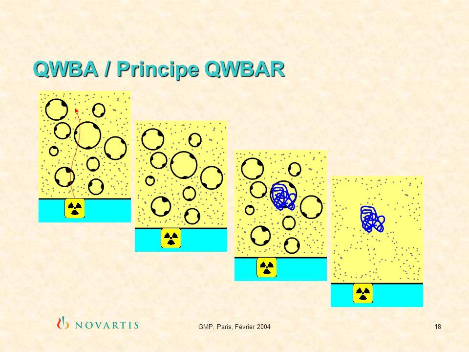 QWBA / Principe QWBAR GMP, Paris, Février 2004