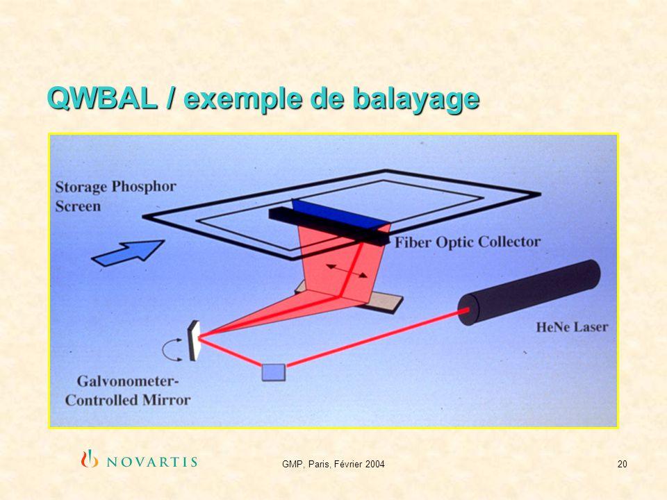 QWBAL / exemple de balayage