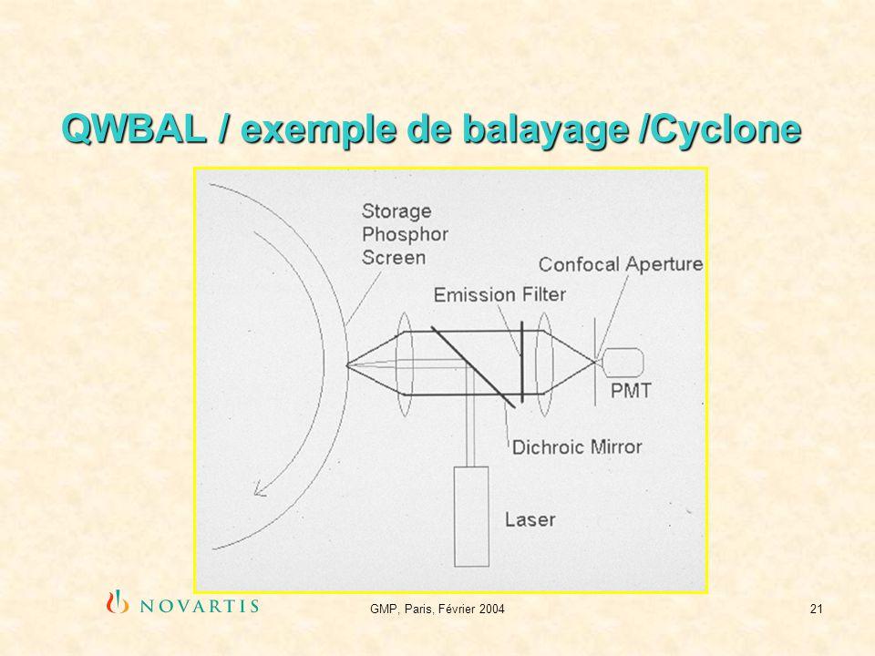 QWBAL / exemple de balayage /Cyclone