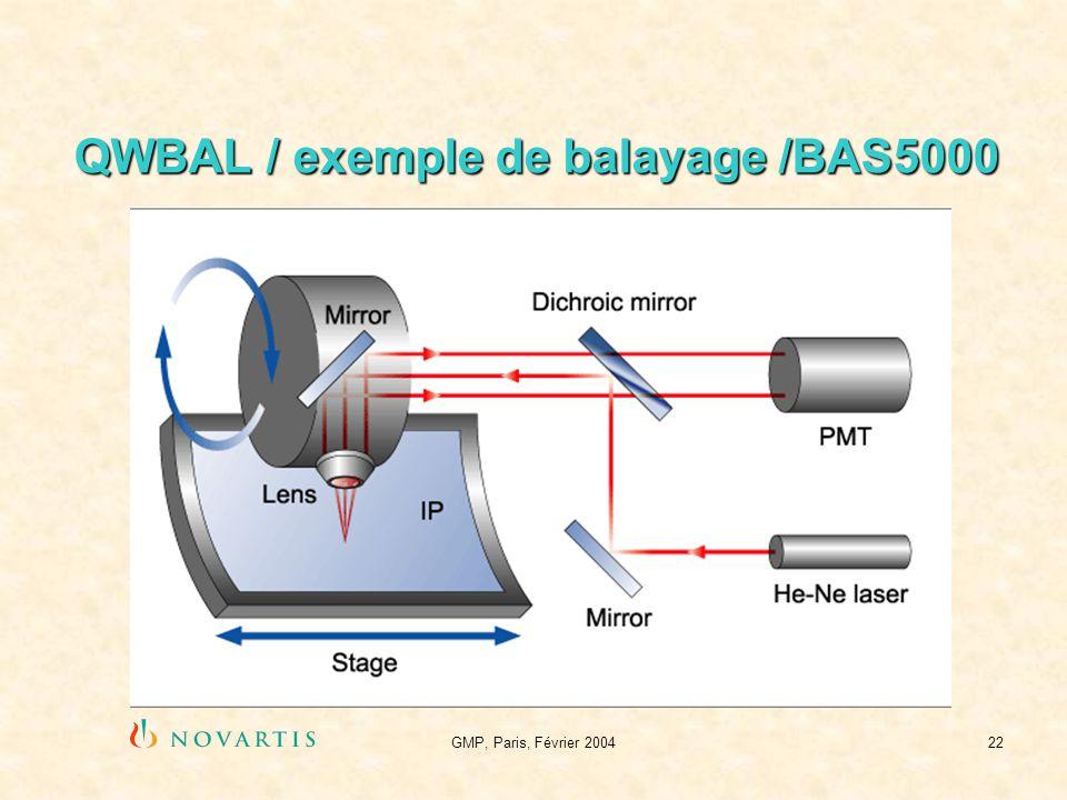 QWBAL / exemple de balayage /BAS5000