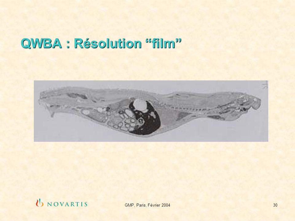 QWBA : Résolution film