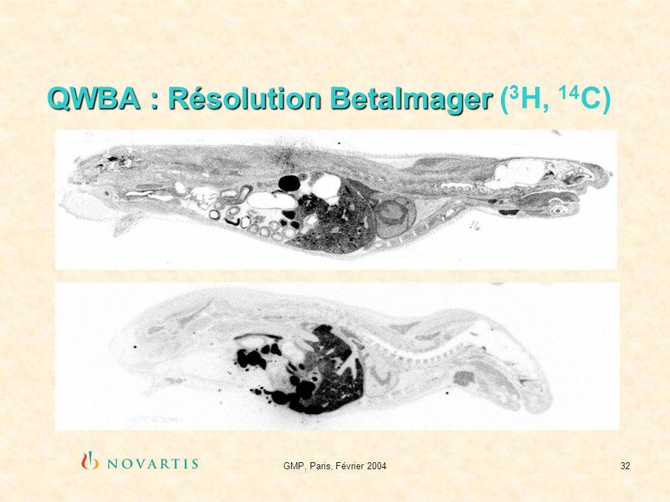 QWBA : Résolution BetaImager (3H, 14C)