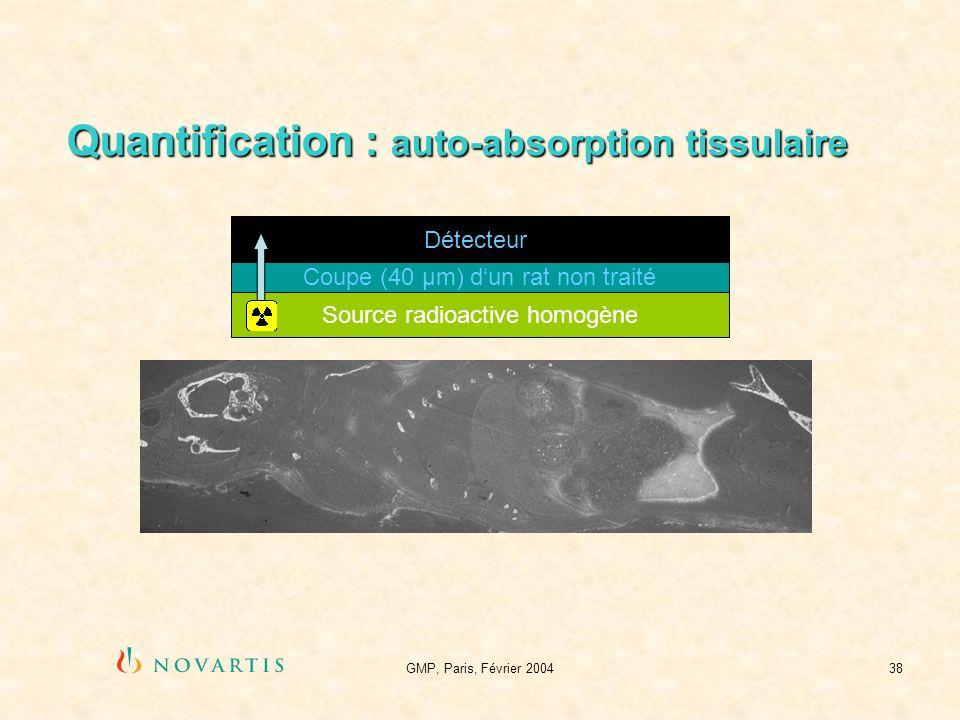 Quantification : auto-absorption tissulaire
