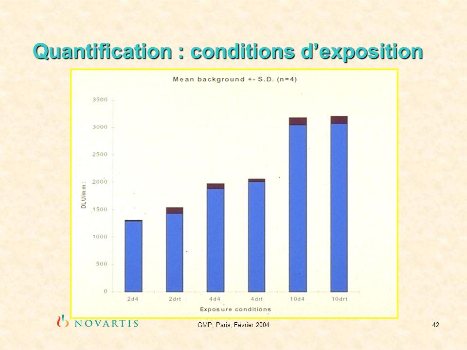 Quantification : conditions d'exposition