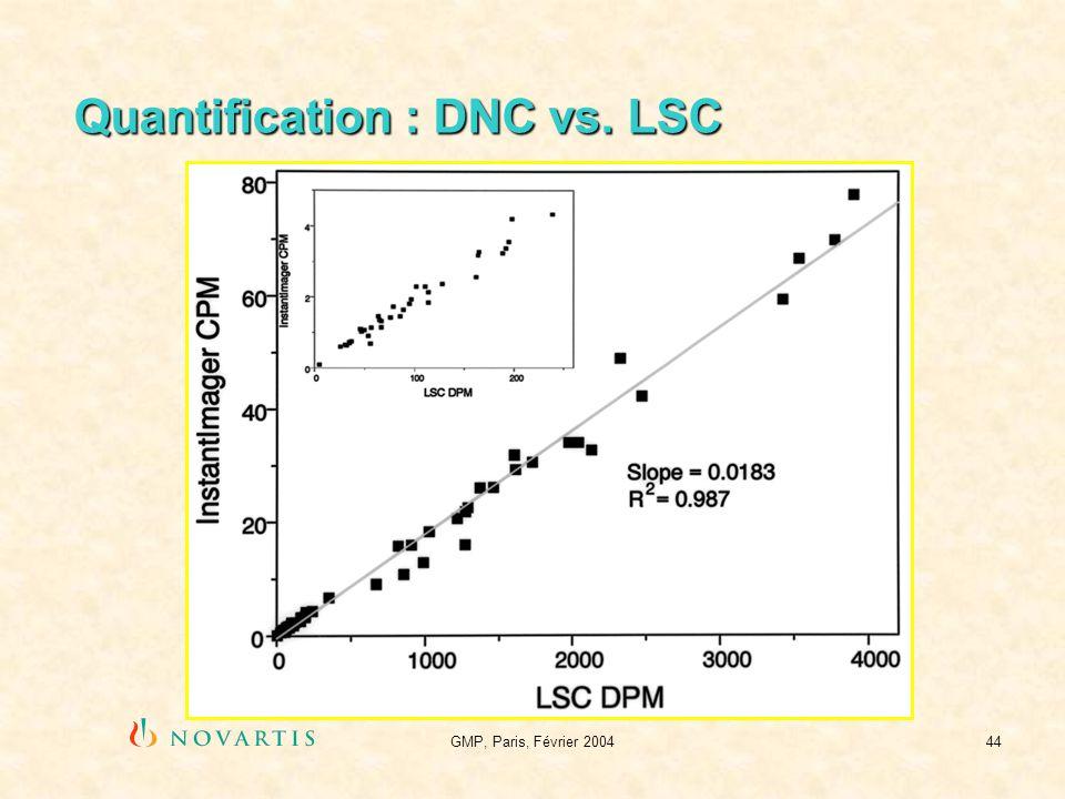 Quantification : DNC vs. LSC