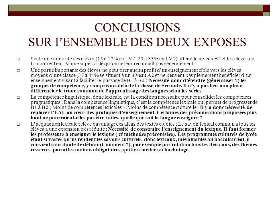 CONCLUSIONS SUR l'ENSEMBLE DES DEUX EXPOSES