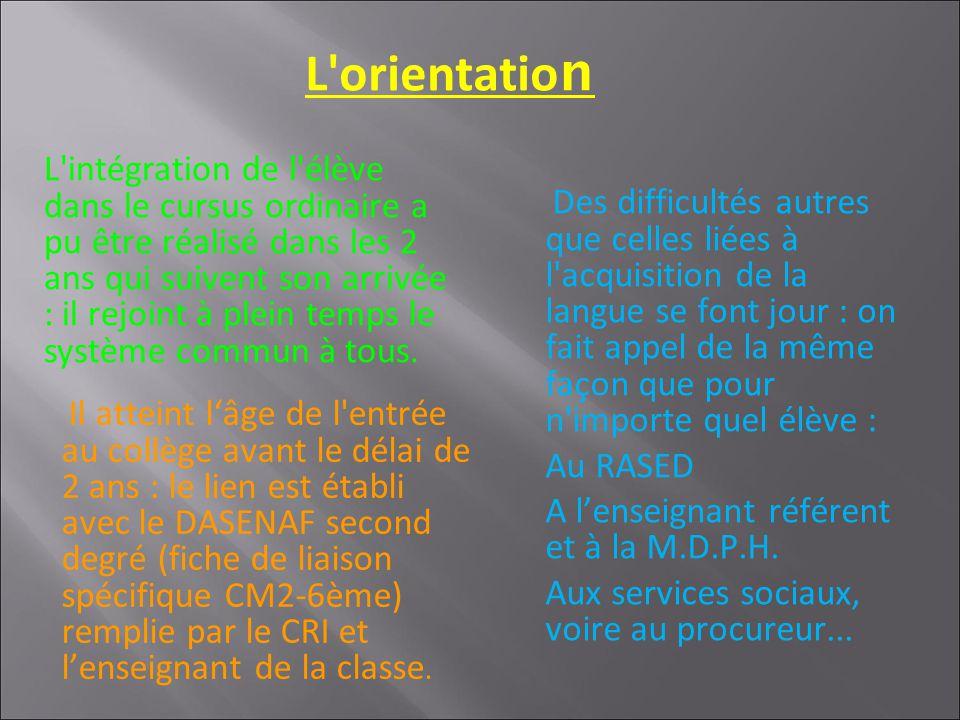 L orientation