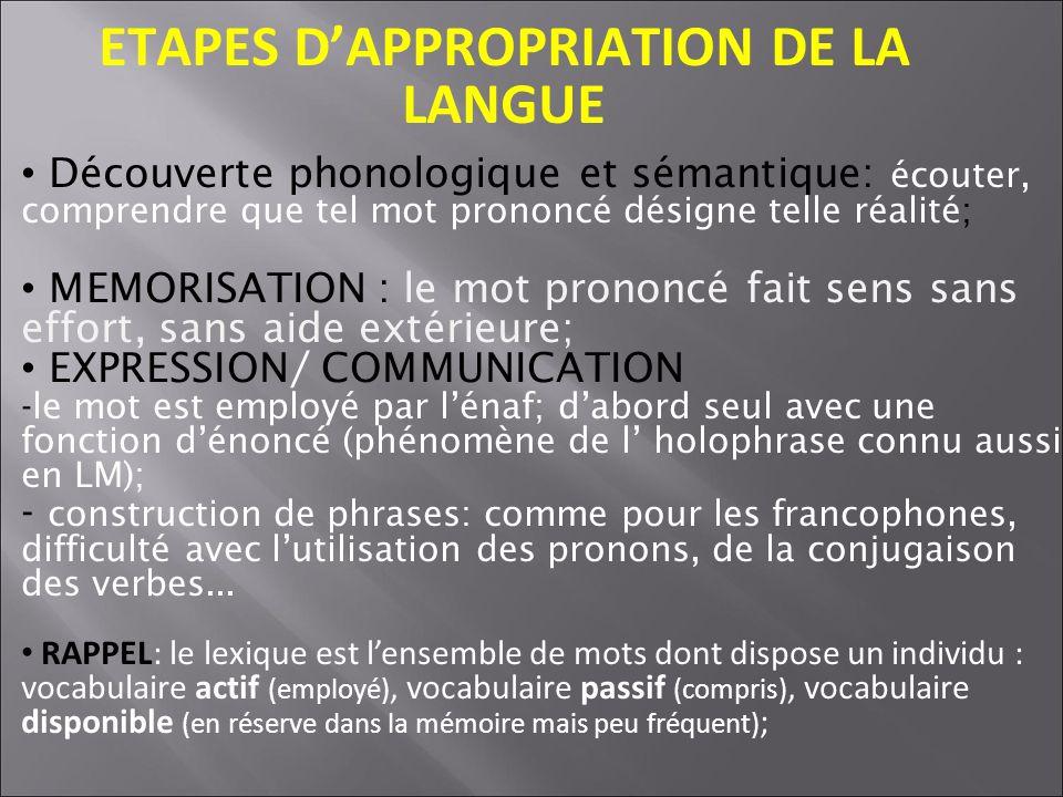 ETAPES D'APPROPRIATION DE LA LANGUE
