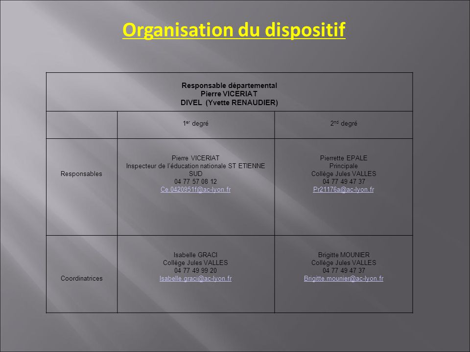 Organisation du dispositif