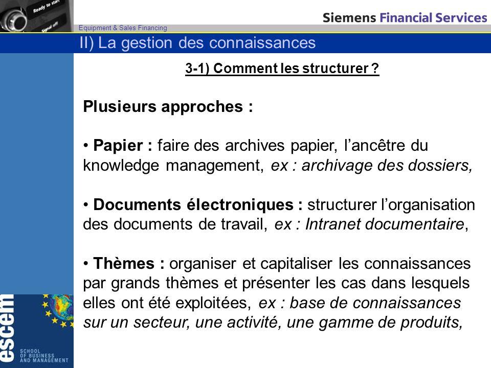 3-1) Comment les structurer