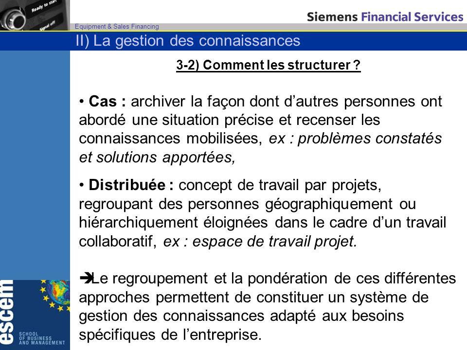 3-2) Comment les structurer