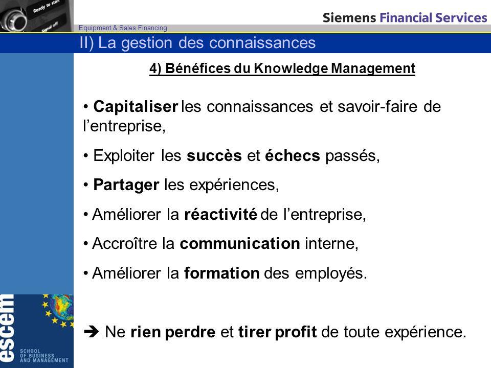 4) Bénéfices du Knowledge Management