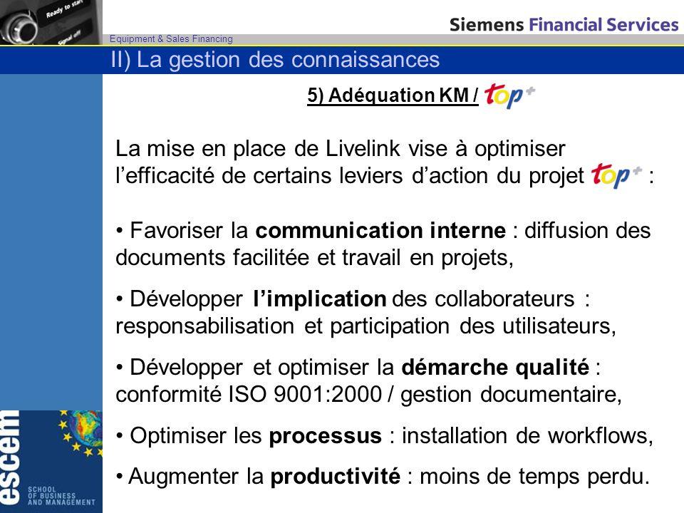 II) La gestion des connaissances