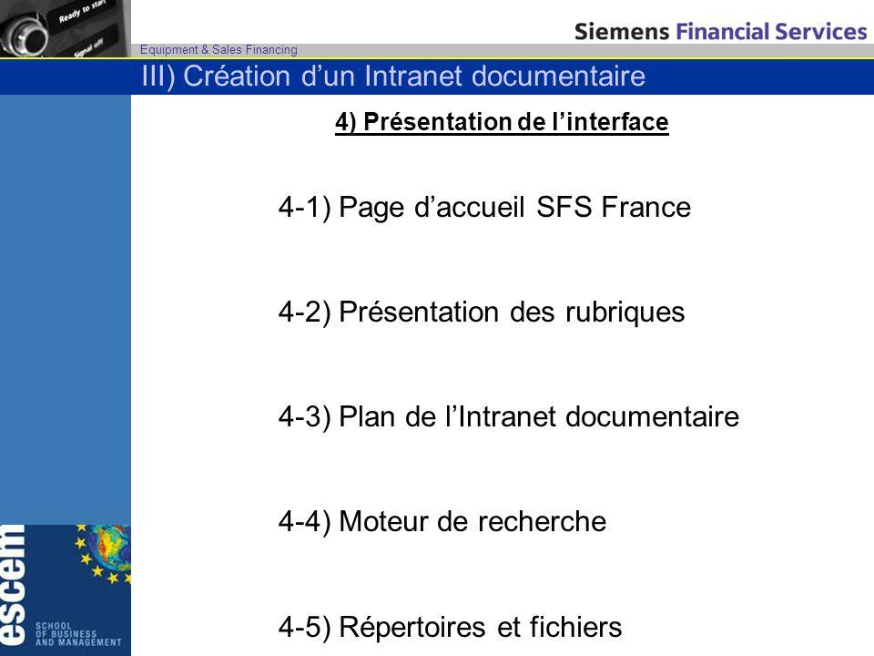 4) Présentation de l'interface