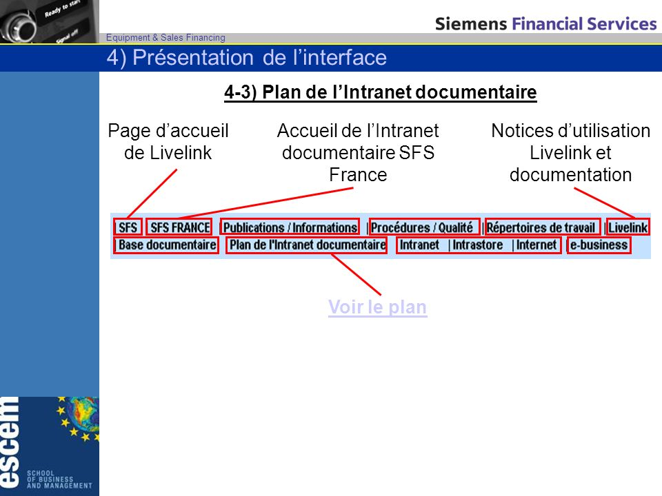 4-3) Plan de l'Intranet documentaire