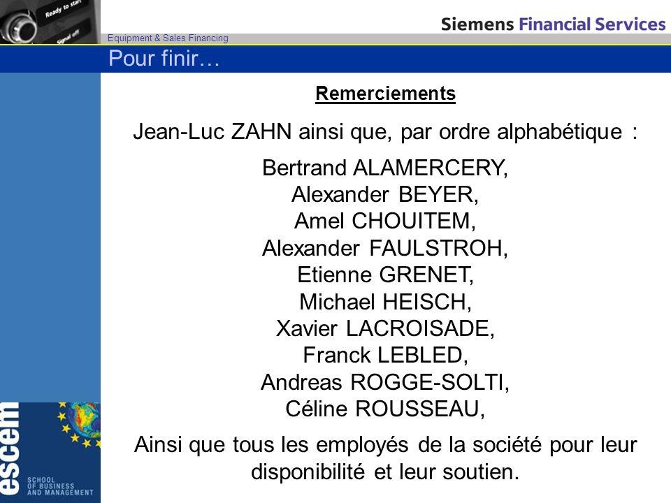 Jean-Luc ZAHN ainsi que, par ordre alphabétique :
