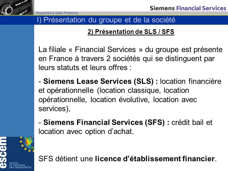 2) Présentation de SLS / SFS